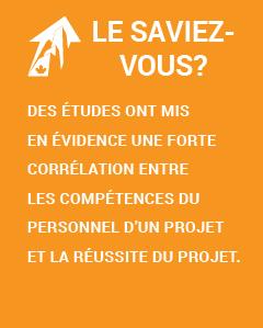 Le saviez-vous? Des études ont mis en évidence une forte corrélation entre les compétences du personnel d'un projet et la réussite du projet.