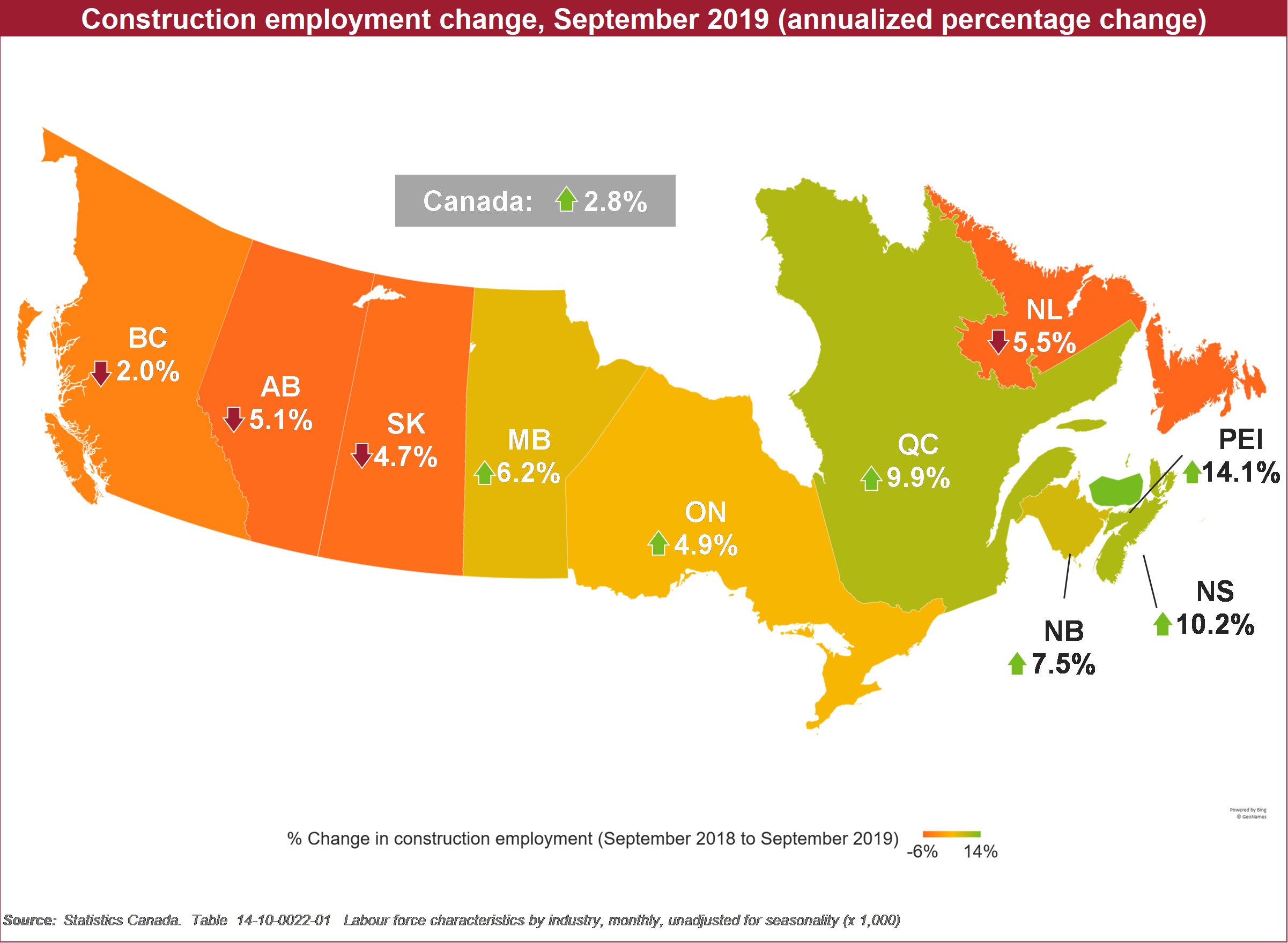 Map of Canada showing construction employment change, September 2019 (annualized percentage chance) by province