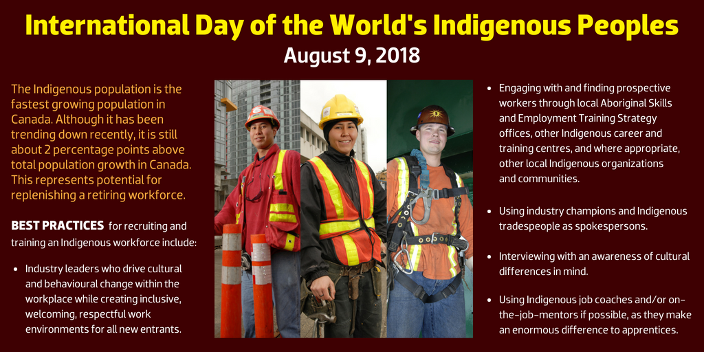 International Day of the World's Indigenous Peoples  ; August 9, 2018;  The Indigenous population is the fastest growing population in Canada. Although it has been trending down recently, it is still about 2 percentage points above total population growth in Canada. This represents potential for replenishing a retiring workforce. --- BEST PRACTICES for recruiting and training an Indigenous workforce include: Industry leaders who drive cultural and behavioural change within the workplace while creating inclusive, welcoming, respectful work environments for all new entrants; Engaging with and finding prospective workers through local Aboriginal Skills and Employment Training Strategy offices, other Indigenous career and training centres, and where appropriate, other local Indigenous organizations and communities; Using industry champions and Indigenous tradespeople as spokespersons; Interviewing with an awareness of cultural differences in mind; Using Indigenous job coaches and/or on-the-job-mentors if possible, as they make an enormous difference to apprentices.