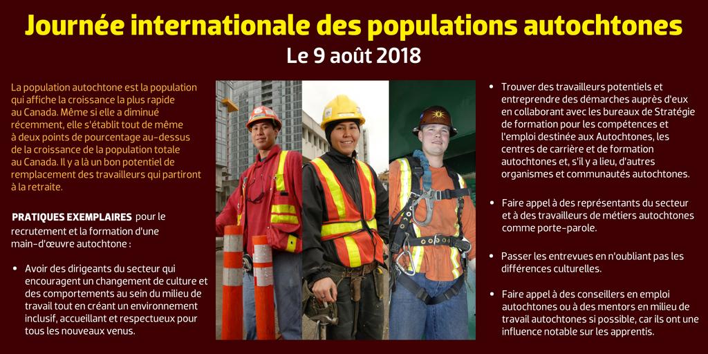 Journée internationale des populations autochtones - Le 9 août 2018 - La population autochtone est la population qui affiche la croissance la plus rapide au Canada. Même si elle a diminué récemment, elle s'établit tout de même à deux points de pourcentage au-dessus de la croissance de la population totale au Canada. Il y a là un bon potentiel de remplacement des travailleurs qui partiront à la retraite. --- PRATIQUES EXEMPLAIRES pour le recrutement et la formation d'une main-d'œuvre autochtone : Avoir des dirigeants du secteur qui encouragent un changement de culture et des comportements au sein du milieu de travail tout en créant un environnement inclusif, accueillant et respectueux pour tous les nouveaux venus. • Trouver des travailleurs potentiels et entreprendre des démarches auprès d'eux en collaborant avec les bureaux de Stratégie de formation pour les compétences et l'emploi destinée aux Autochtones, les centres de carrière et de formation autochtones et, s'il y a lieu, d'autres organismes et communautés autochtones. • Faire appel à des représentants du secteur et à des travailleurs de métiers autochtones comme porte-parole. • Passer les entrevues en n'oubliant pas les différences culturelles. • Faire appel à des conseillers en emploi autochtones ou à des mentors en milieu de travail autochtones si possible, car ils ont une influence notable sur les apprentis.
