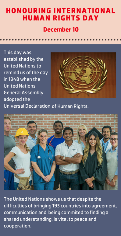 Honouring International Human Rights Day - December 10