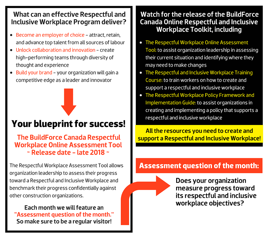 "What can an effective Respectful and Inclusive Workplace Program deliver? The BuildForce Canada Respectful Workplace Online Assessment Tool ~ Release date - late 2018 ~ The Respectful Workplace Assessment Tool allows organization leadership to assess their progress toward a Respectful and Inclusive Workplace and benchmark their progress confidentially against other construction organizations.Each month we will feature an  ""Assessment question of the month.""  So make sure to be a regular visitor! Assessment question of the month: Does your organization measure progress toward its respectful and inclusive workplace objectives? Watch for the release of the BuildForce Canada Online Respectful and Inclusive Workplace Toolkit, including The Respectful Workplace Online Assessment Tool: to assist organization leadership in assessing their current situation and identifying where they may need to make changes; The Respectful and Inclusive Workplace Training Course: to train workers on how to create and support a respectful and inclusive workplace; and The Respectful Workplace Policy Framework and Implementation Guide: to assist organizations in creating and implementing a policy that supports a respectful and inclusive workplace."