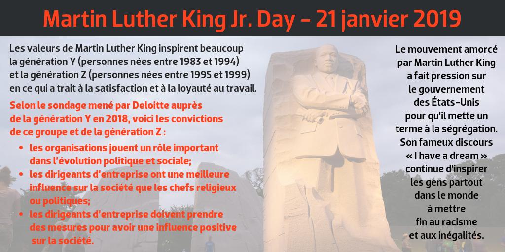 Martin Luther King Jr. Day, 21 janvier 2019 : Les valeurs de Martin Luther King inspirent beaucoup la génération Y (personnes nées entre 1983 et 1994) et la génération Z (personnes nées entre 1995 et 1999) en ce qui a trait à la satisfaction et à la loyauté au travail. Selon le sondage mené par Deloitte auprès de la génération Y en 2018, voici les convictions de ce groupe et de la génération Z : • les organisations jouent un rôle important dans l'évolution politique et sociale; • les dirigeants d'entreprise ont une meilleure influence sur la société que les chefs religieux ou politiques; • les dirigeants d'entreprise doivent prendre des mesures pour avoir une influence positive sur la société. --- Le mouvement amorcé par Martin Luther King a fait pression sur le gouvernement des États-Unis pour qu'il mette un terme à la ségrégation. Son fameux discours « I have a dream » continue d'inspirer les gens partout dans le monde à mettre fin au racisme et aux inégalités.