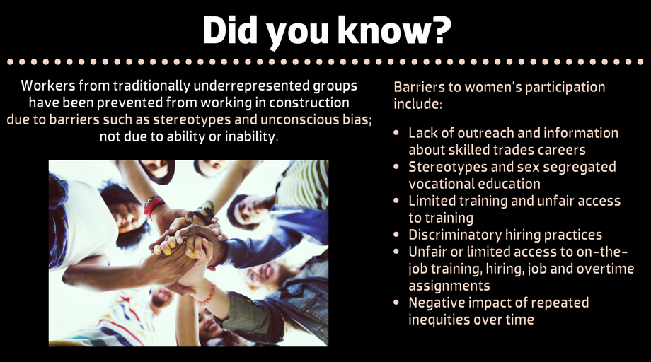 Did you know? Workers from traditionally underrepresented groups have been prevented from working in construction due to barriers such as stereotypes and unconscious bias; not due to ability or inability.