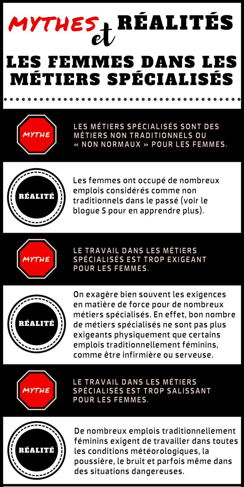 MYTHES ET RÉALITÉS :  LES FEMMES DANS LES MÉTIERS SPÉCIALISÉS