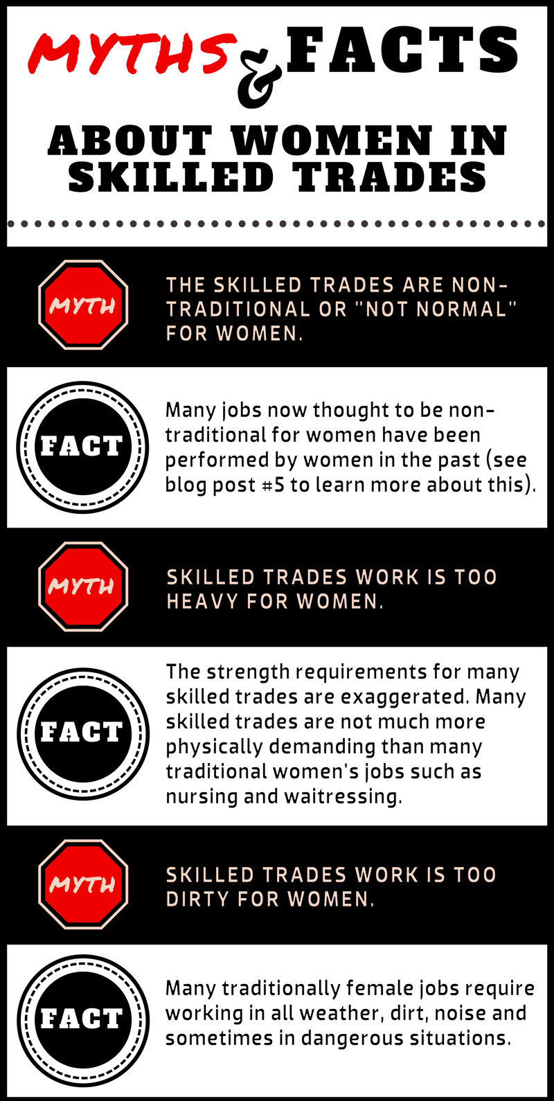 Myths and facts about women in the skilled trades