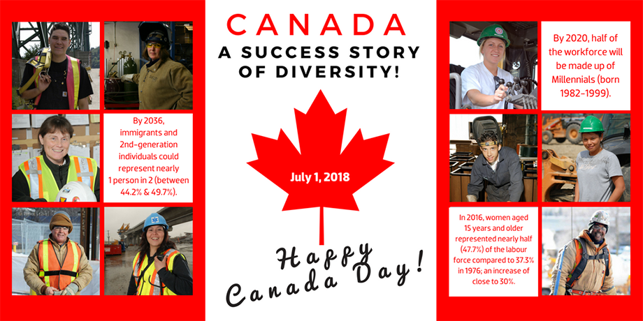 Canada - A success story of diversity! Happy Canada Day - July 1, 2018 - •	By 2036, immigrants and second-generation individuals could represent nearly one person in two (between 44.2% and 49.7%).  - •	By 2020, half of the workforce will be made up of Millennials (born 1982-1999). - •	In 2016, women aged 15 years and older represented nearly half (47.7%) of the labour force compared to 37.3% in 1976; an increase of close to 30%.