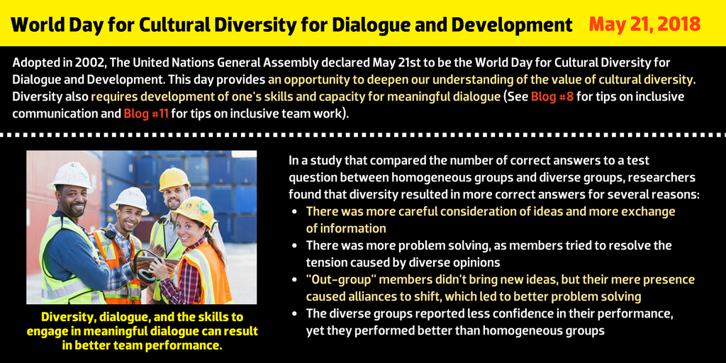 "World Day for Cultural Diversity for Dialogue and Development - May 21, 2018 - Adopted in 2002, The United Nations General Assembly declared May 21st to be the World Day for Cultural Diversity for Dialogue and Development. This day provides an opportunity to deepen our understanding of the value of cultural diversity. Diversity also requires development of one's skills and capacity for meaningful dialogue. (See Blog #8 for tips on inclusive communication and Blog #11 for tips on inclusive team work).  Diversity, dialogue, and the skills to engage in meaningful dialogue can result in better team performance. In a study that compared the number of correct answers to a test question between homogeneous groups and diverse groups, researchers found that diversity resulted in more correct answers for several reasons: 1) there was more careful consideration of ideas and more exchange of information, 2) there was more problem solving, as members tried to resolve the tension caused by diverse opinions, 3) ""out-group"" members didn't bring new ideas, but their mere presence caused alliances to shift, which led to better problem solving, and 4) the diverse groups reported less confidence in their performance, yet they performed better than homogeneous groups."