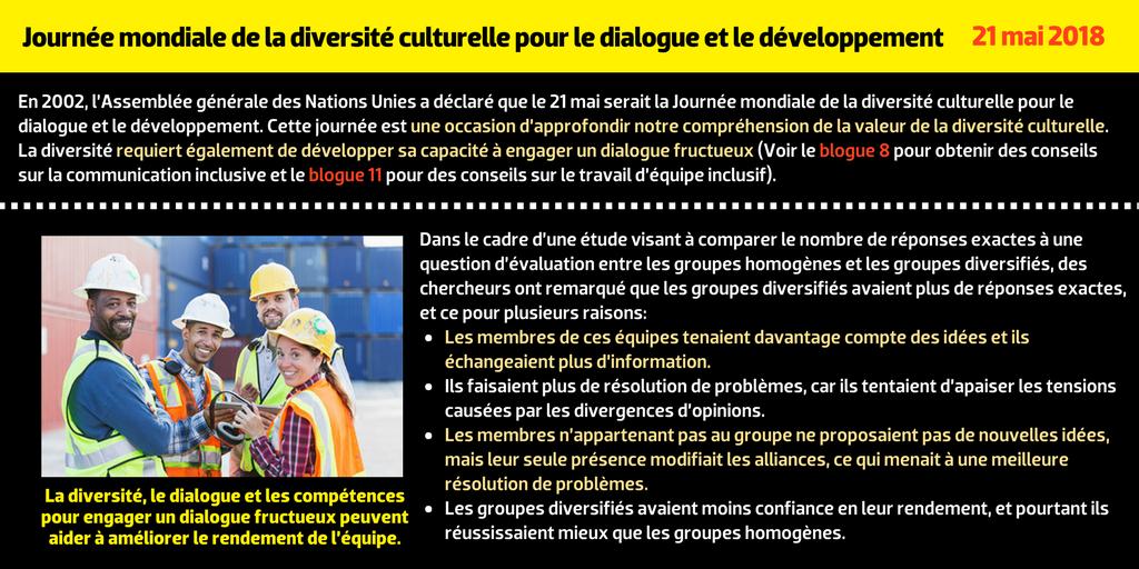 Journée mondiale de la diversité culturelle pour le dialogue et le développement - 21 mai 2018 - En 2002, l'Assemblée générale des Nations Unies a déclaré que le 21 mai serait la Journée mondiale de la diversité culturelle pour le dialogue et le développement. Cette journée est une occasion d'approfondir notre compréhension de la valeur de la diversité culturelle. La diversité requiert également de développer sa capacité à engager un dialogue fructueux. (Voir le blogue 8 pour obtenir des conseils sur la communication inclusive et le blogue 11 pour des conseils sur le travail d'équipe inclusif.)  La diversité, le dialogue et les compétences pour engager un dialogue fructueux peuvent aider à améliorer le rendement de l'équipe. Dans le cadre d'une étude visant à comparer le nombre de réponses exactes à une question d'évaluation entre les groupes homogènes et les groupes diversifiés, des chercheurs ont remarqué que les groupes diversifiés avaient plus de réponses exactes, et ce pour plusieurs raisons : 1) Les membres de ces équipes tenaient davantage compte des idées et ils échangeaient plus d'information. 2) Ils faisaient plus de résolution de problèmes, car ils tentaient d'apaiser les tensions causées par les divergences d'opinions. 3) Les membres n'appartenant pas au groupe ne proposaient pas de nouvelles idées, mais leur seule présence modifiait les alliances, ce qui menait à une meilleure résolution de problèmes. 4) Les groupes diversifiés avaient moins confiance en leur rendement, et pourtant ils réussissaient mieux que les groupes homogènes.